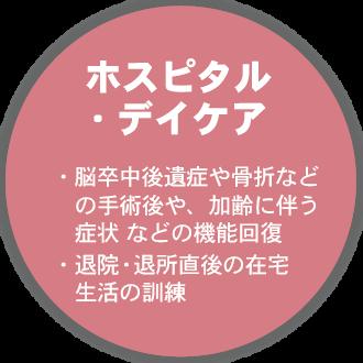 ホスピタル・デイケア